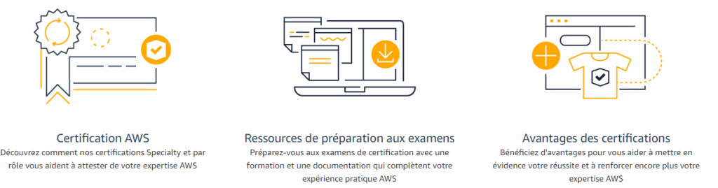 Produit Amazon Web Services - CFT-TUNIS