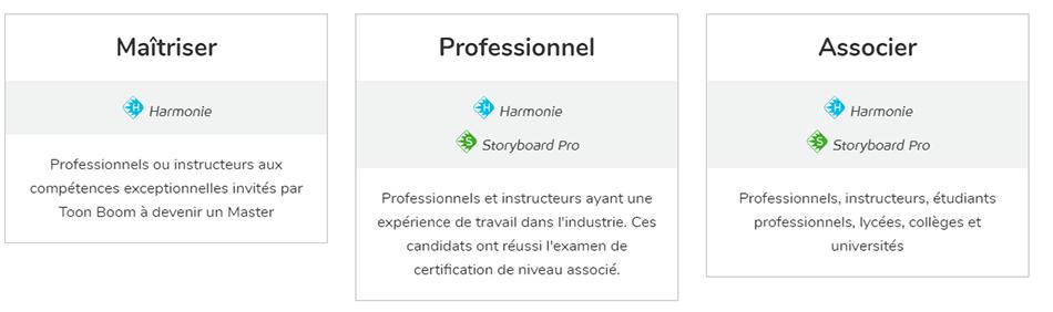 Certificat d'harmonie